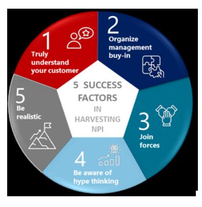 Succes factors tarlunt